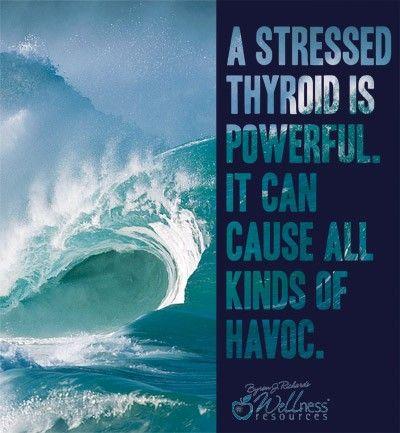 Understanding Thyroid Problems