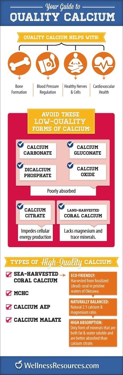 What is Quality Calcium?